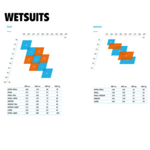 size-charts-wetsuits
